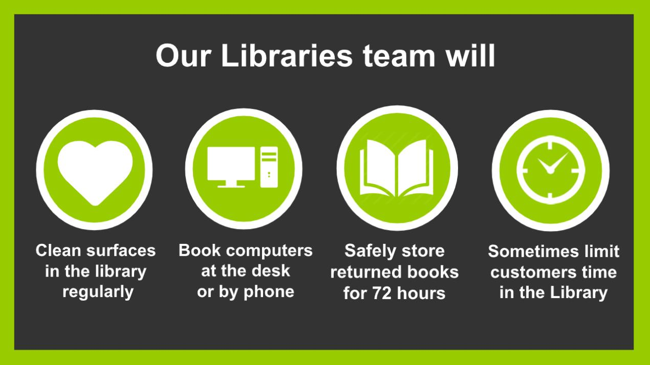 Digital Plasmas 4 - Our Libraries Team Will