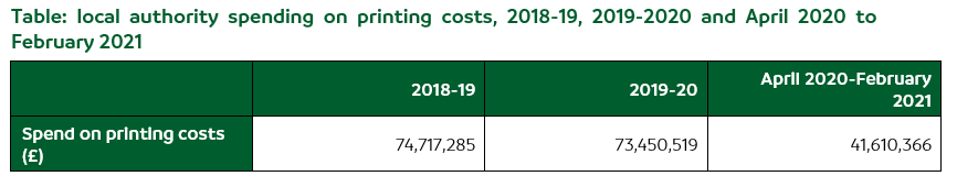 printing_cost_table