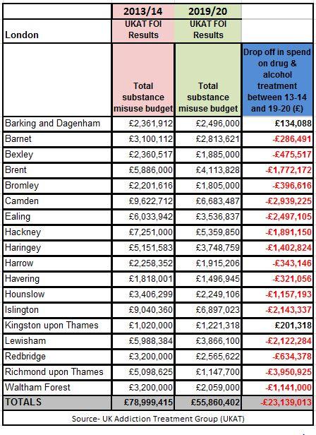 London_council budget cuts