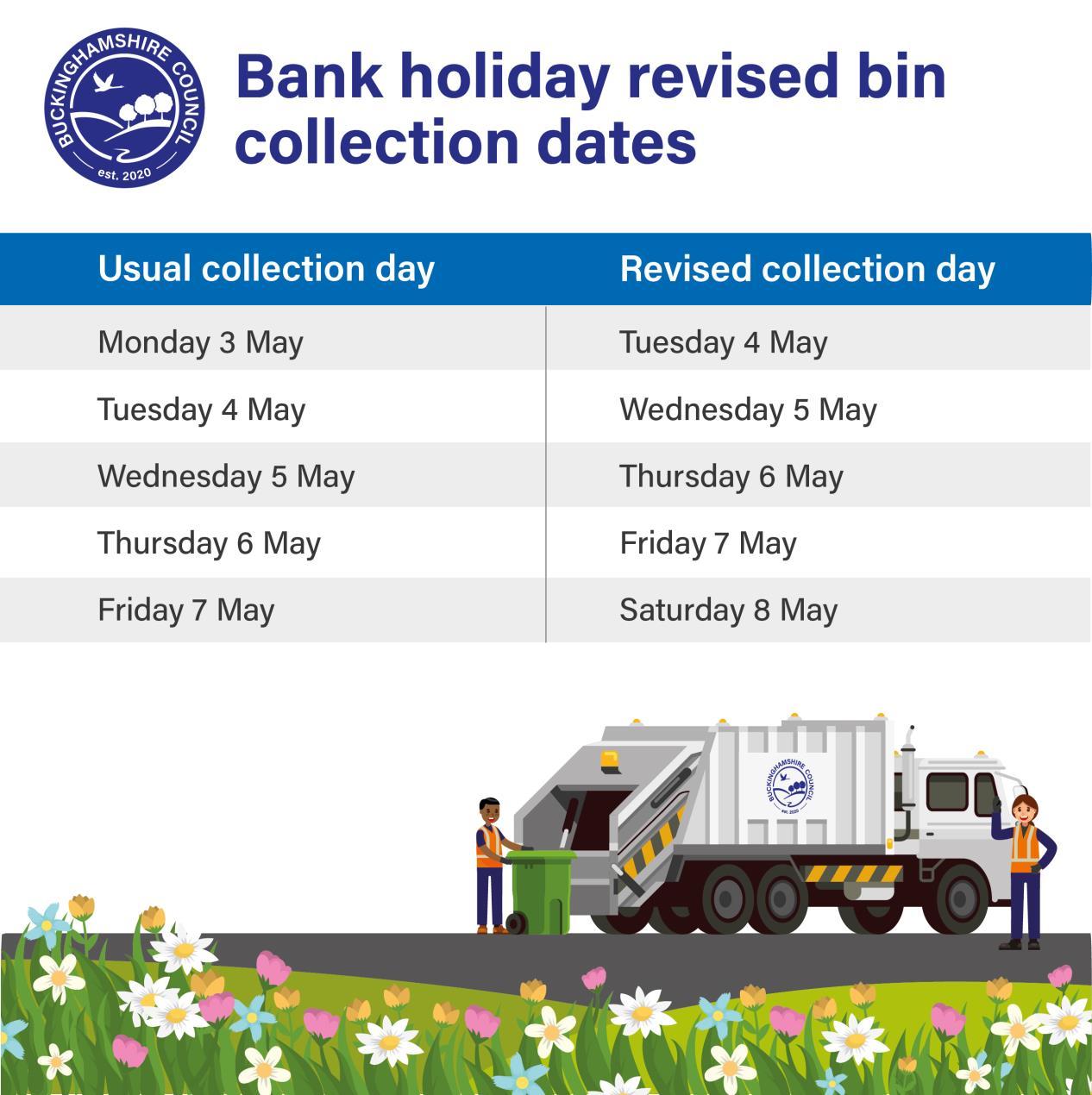 May Bank holiday bin collection 2021-01