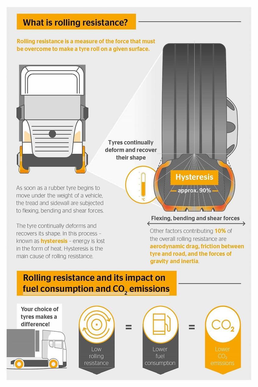 VECTO infographic1