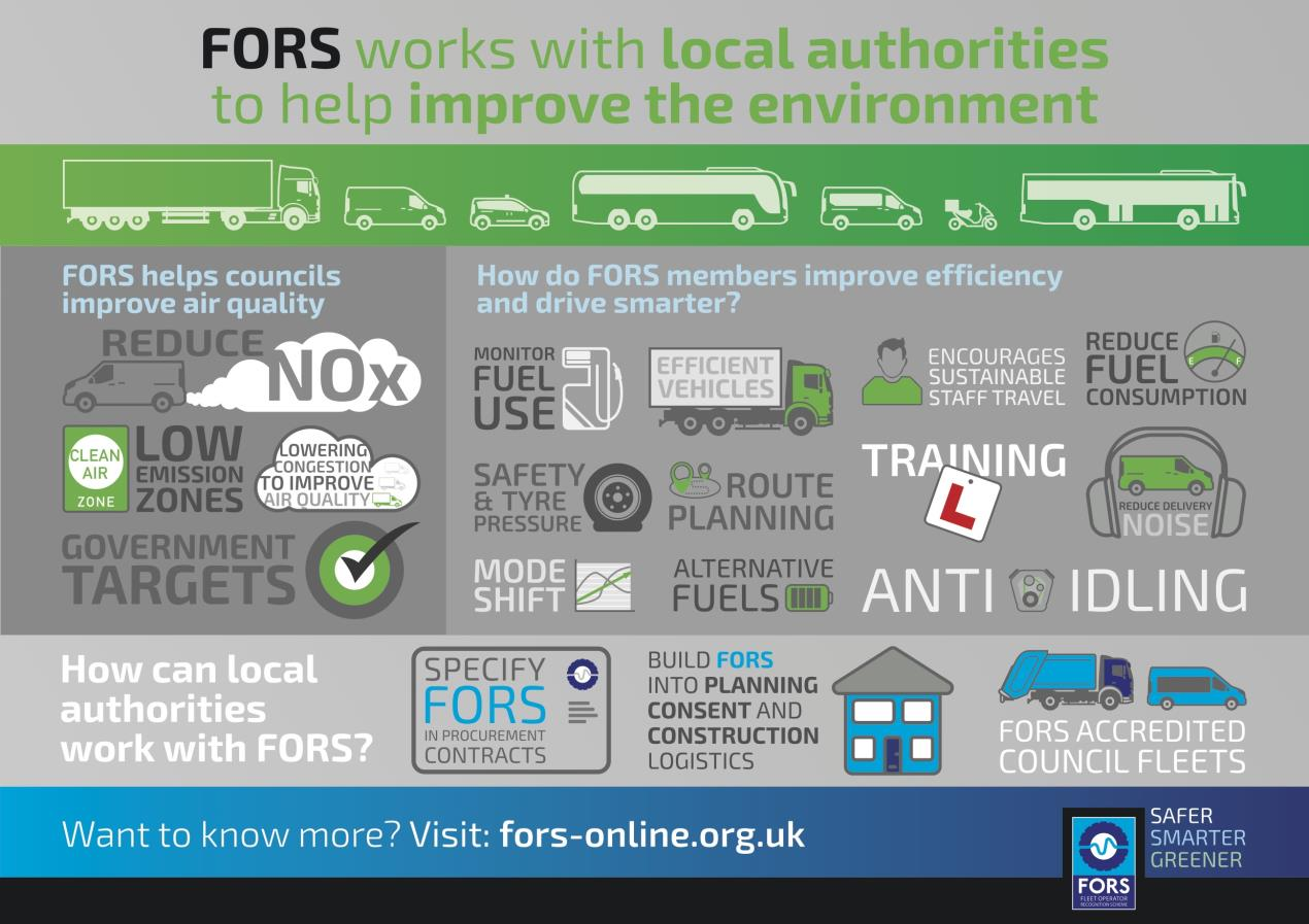 Fors Info Graphic - A - AW - 002