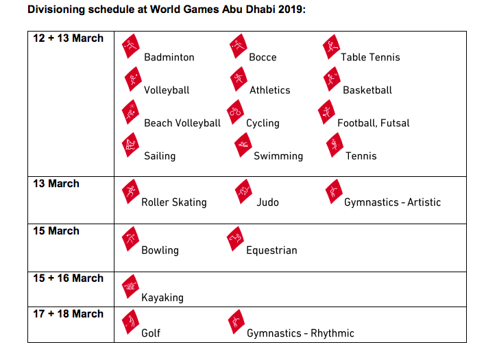 Special Olympics: Divisioning Explained