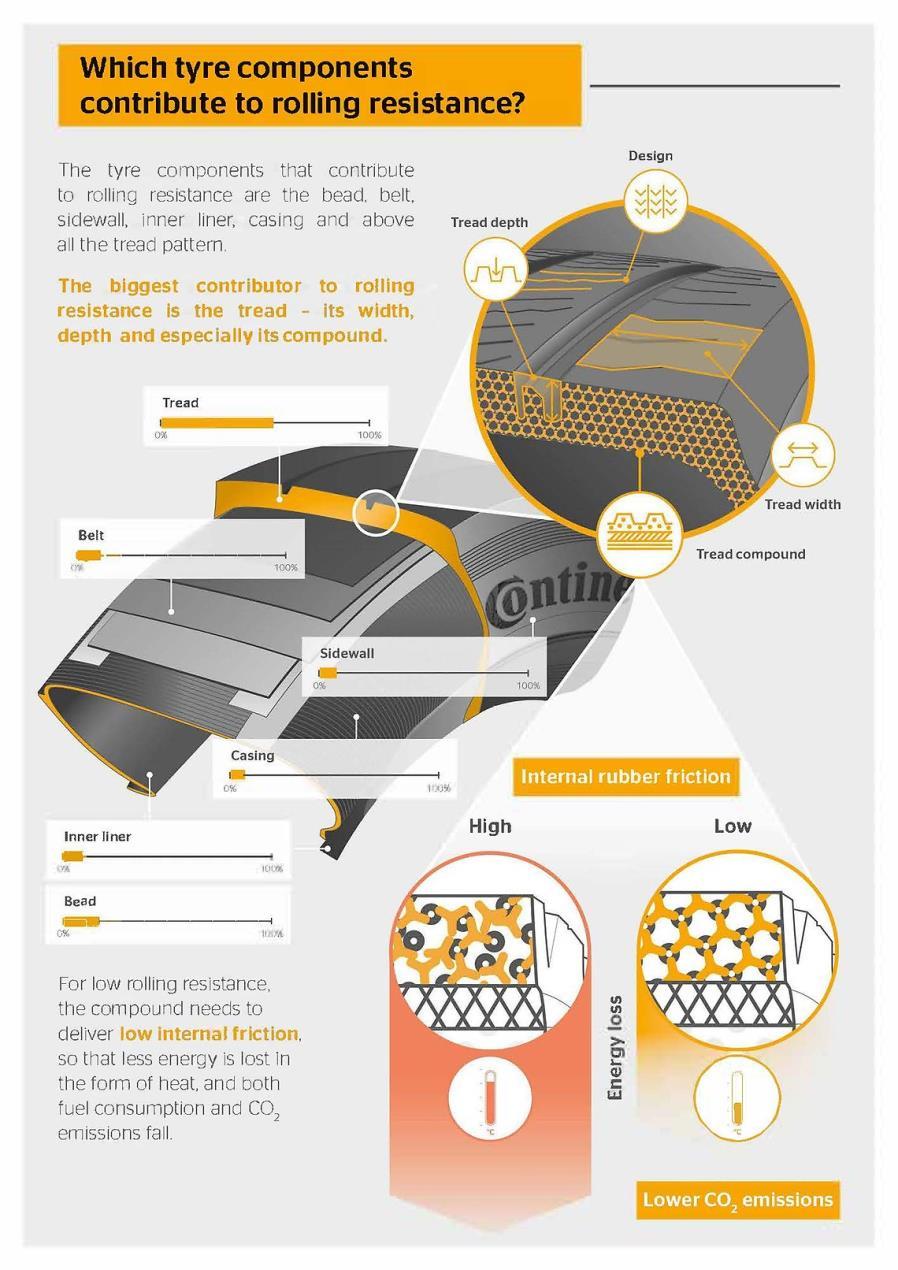 VECTO infographic 2